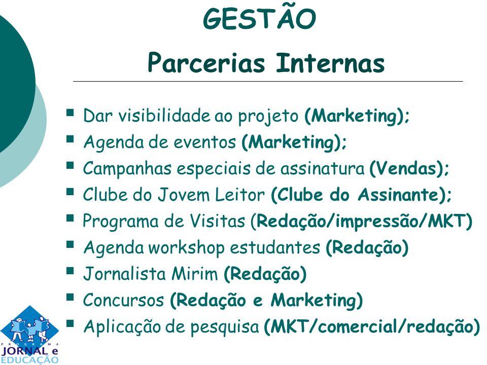 Dar visibilidade ao projeto (Marketing); Agenda de eventos (Marketing); Campanhas especiais de assinatura (Vendas); Clube do Jovem Leitor (Clube do As