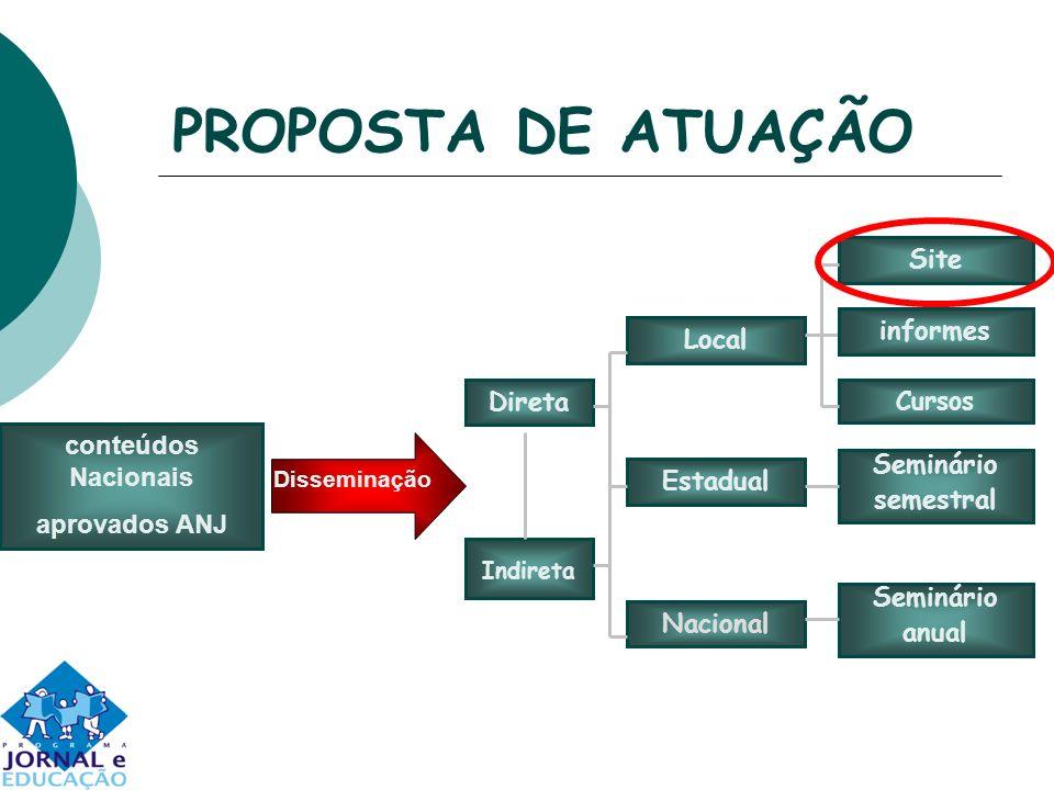 Projeto que deve ser desenvolvido de forma a permitir que as empresas de comunicação possam participar efetivamente do processo de redesenho social brasileiro por meio da promoção da leitura e da escrita, fomento à educação e à cidadania ativa.
