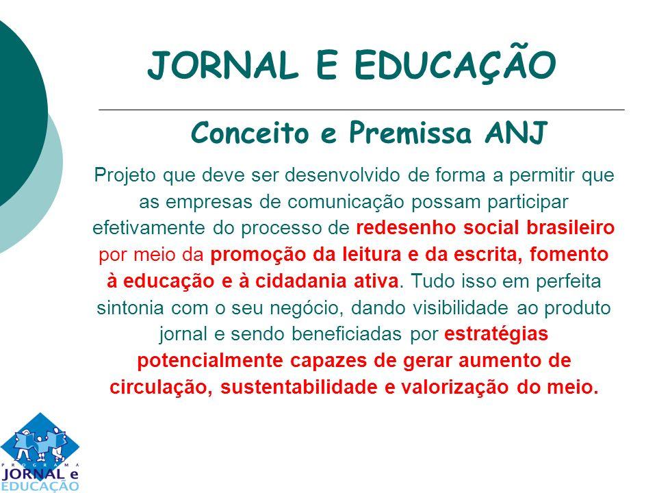 O projeto está vinculado ao jornal ou a uma ONG (instituto, fundação) da empresa.