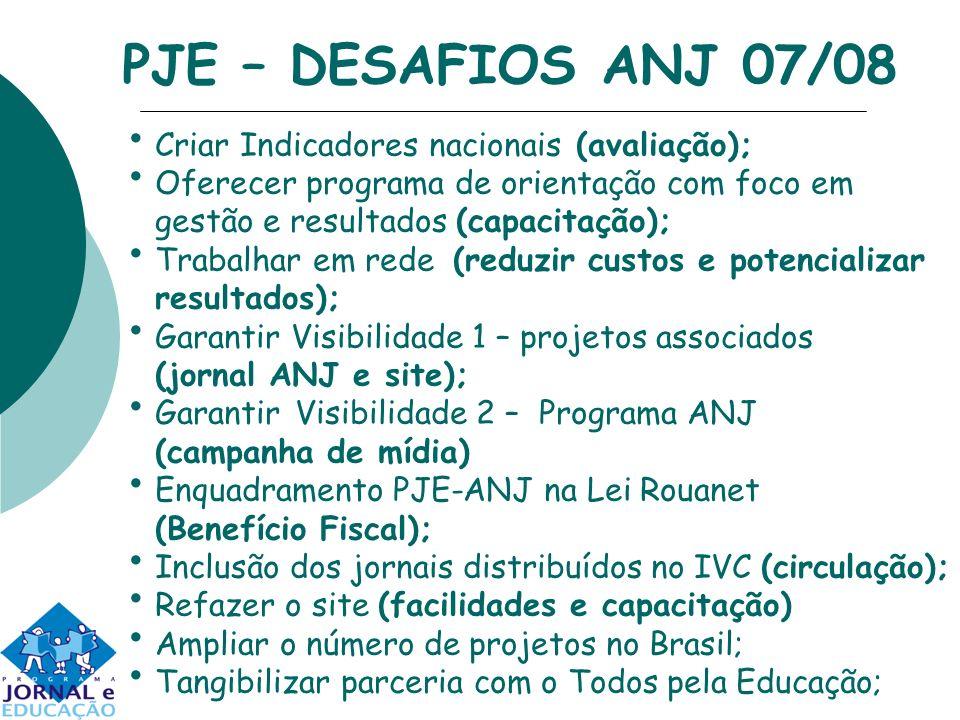 PJE – DESAFIOS ANJ 07/08 Criar Indicadores nacionais (avaliação); Oferecer programa de orientação com foco em gestão e resultados (capacitação); Traba