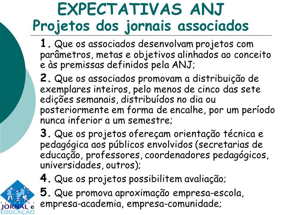 EXPECTATIVAS ANJ Projetos dos jornais associados 1. Que os associados desenvolvam projetos com parâmetros, metas e objetivos alinhados ao conceito e à
