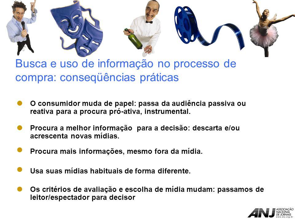 Busca e uso de informação no processo de compra: conseqüências práticas O consumidor muda de papel: passa da audiência passiva ou reativa para a procura pró-ativa, instrumental.