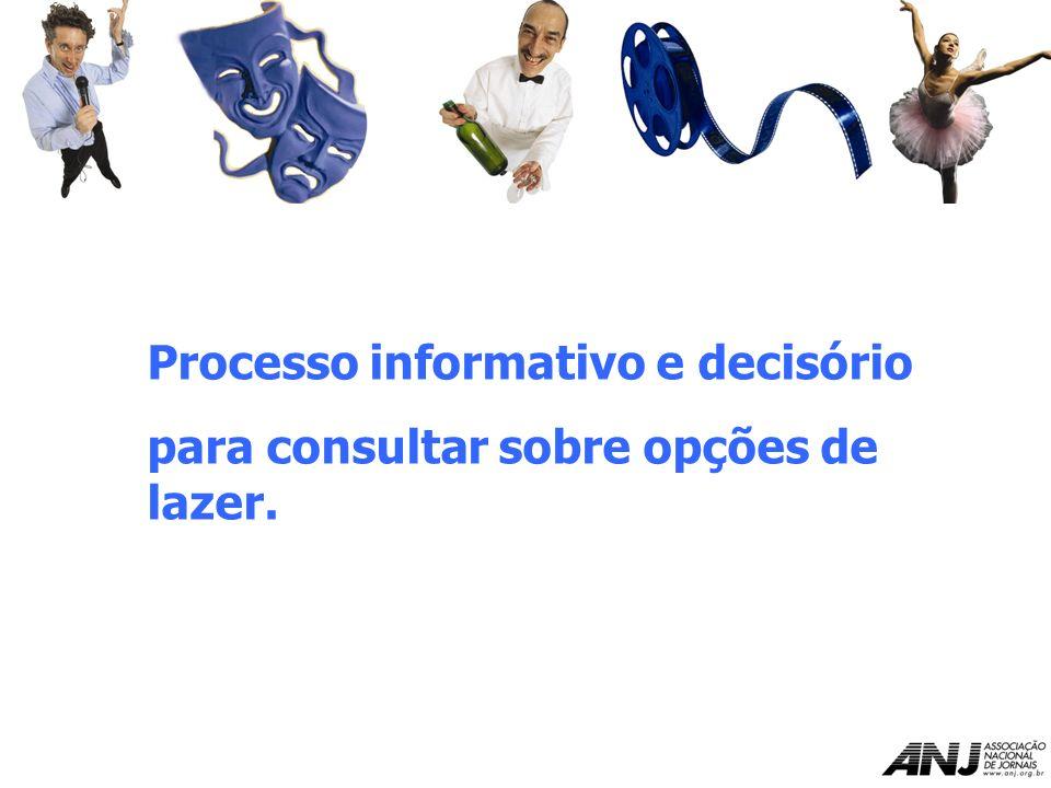 Processo informativo e decisório para consultar sobre opções de lazer.