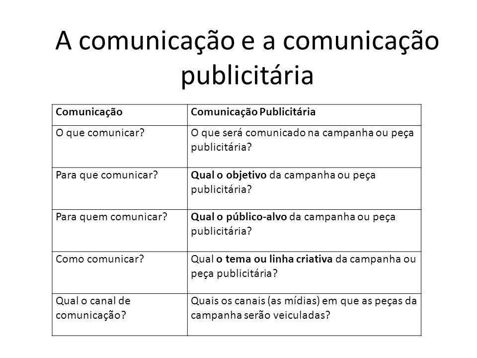 A comunicação e a comunicação publicitária ComunicaçãoComunicação Publicitária O que comunicar?O que será comunicado na campanha ou peça publicitária?