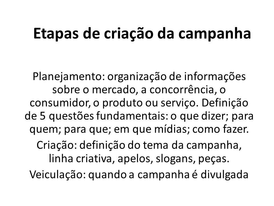 Etapas de criação da campanha Planejamento: organização de informações sobre o mercado, a concorrência, o consumidor, o produto ou serviço. Definição
