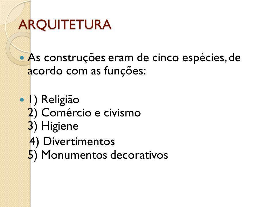 ARQUITETURA As construções eram de cinco espécies, de acordo com as funções: 1) Religião 2) Comércio e civismo 3) Higiene 4) Divertimentos 5) Monument
