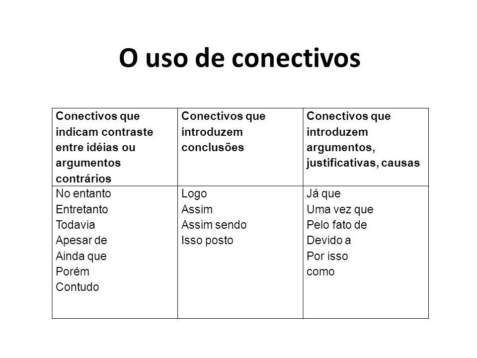 O uso de conectivos Conectivos que indicam contraste entre idéias ou argumentos contrários Conectivos que introduzem conclusões Conectivos que introdu