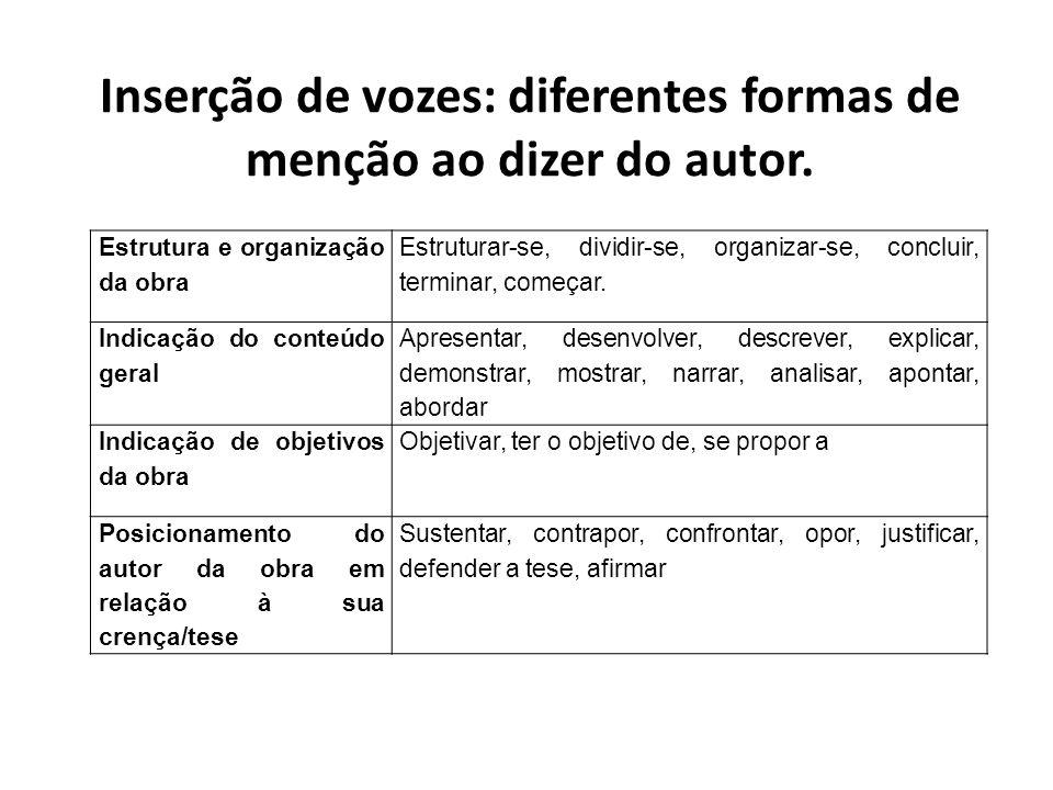 Inserção de vozes: diferentes formas de menção ao dizer do autor. Estrutura e organização da obra Estruturar-se, dividir-se, organizar-se, concluir, t
