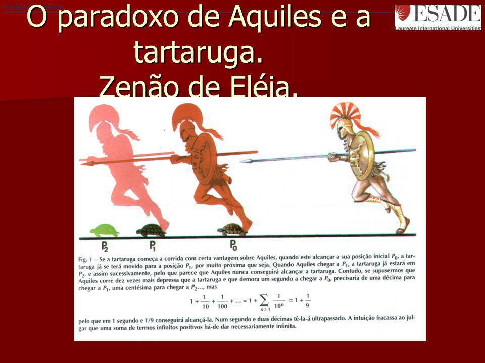 Private & Confidential O paradoxo de Aquiles e a tartaruga. Zenão de Eléia.