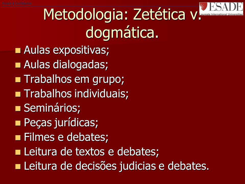 Private & Confidential Metodologia: Zetética v. dogmática. Aulas expositivas; Aulas expositivas; Aulas dialogadas; Aulas dialogadas; Trabalhos em grup