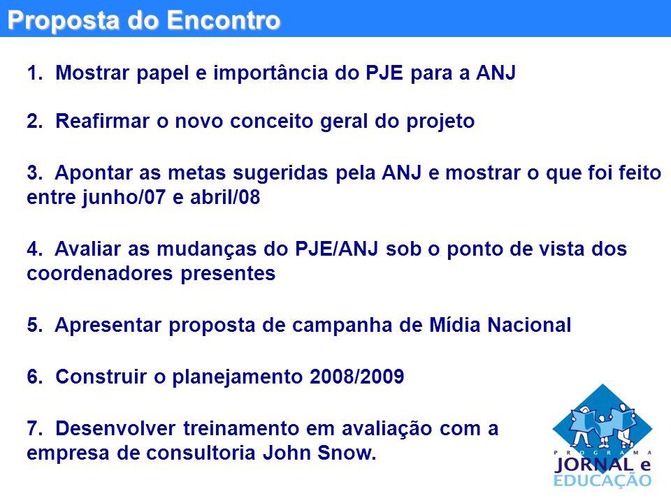 Proposta do Encontro 1. Mostrar papel e importância do PJE para a ANJ 2.