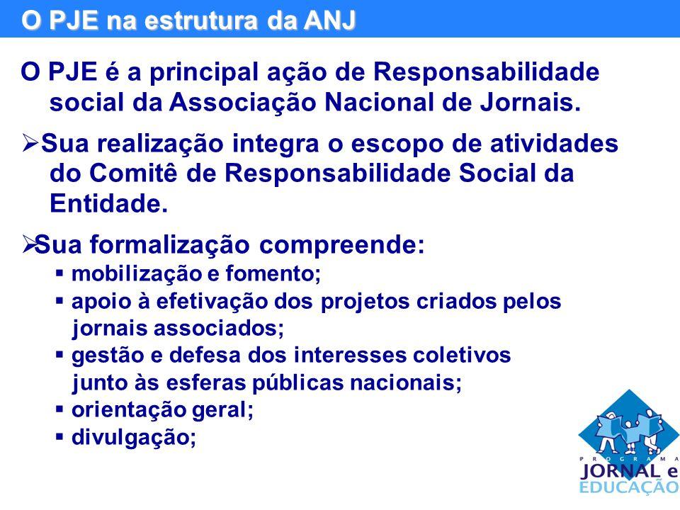 O PJE na estrutura da ANJ O PJE é a principal ação de Responsabilidade social da Associação Nacional de Jornais.