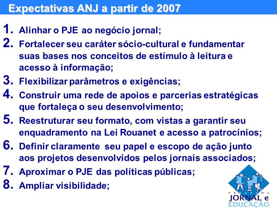 Expectativas ANJ a partir de 2007 1. Alinhar o PJE ao negócio jornal; 2.