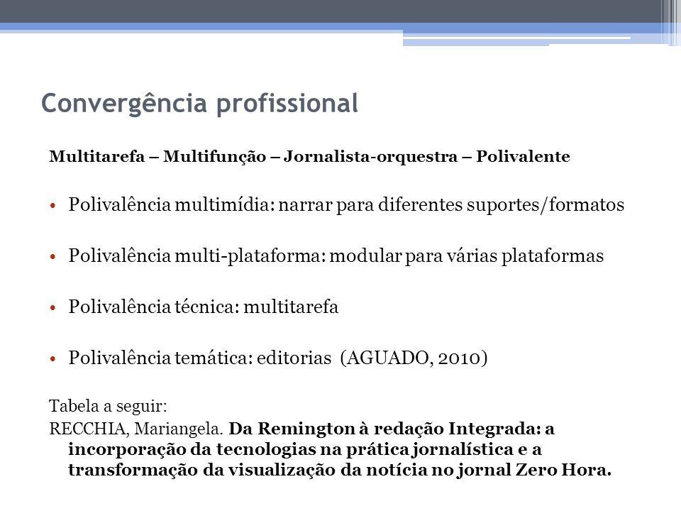 Convergência profissional Multitarefa – Multifunção – Jornalista-orquestra – Polivalente Polivalência multimídia: narrar para diferentes suportes/form
