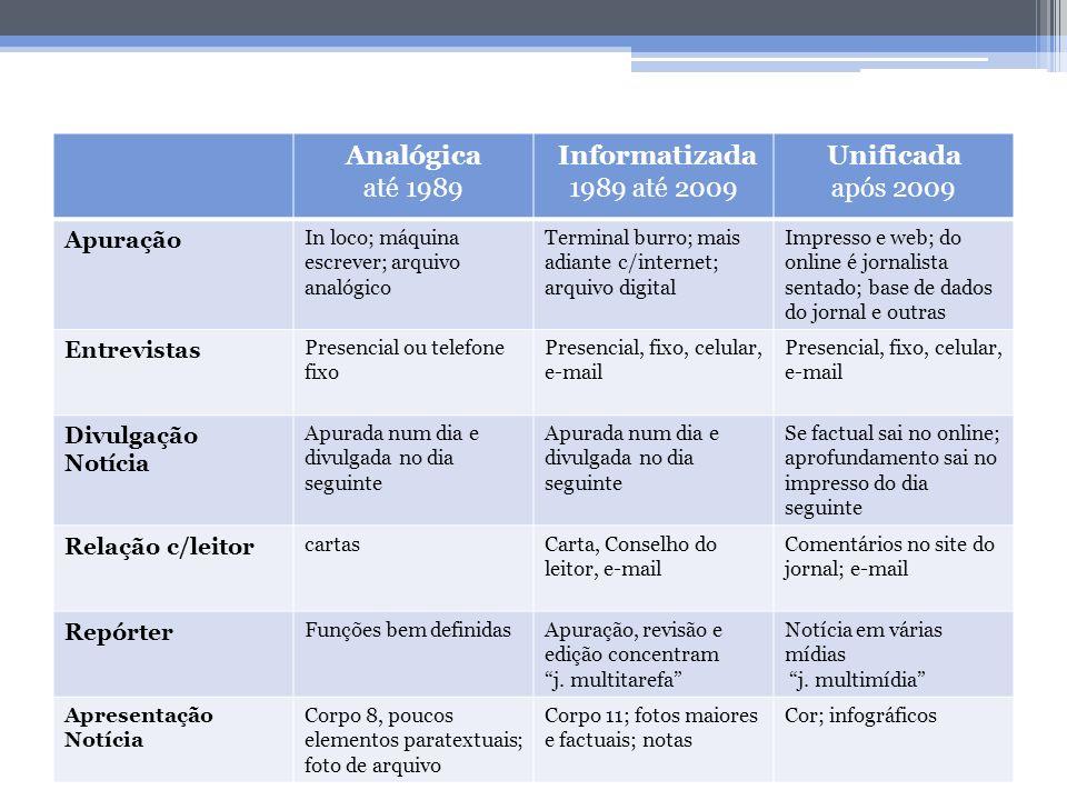 Bibliografia AGUADO, J.M.; TORRES, B.P.