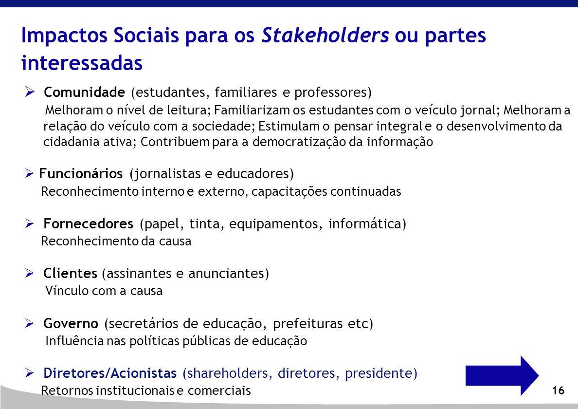 16 Impactos Sociais para os Stakeholders ou partes interessadas Comunidade (estudantes, familiares e professores) Melhoram o nível de leitura; Familia