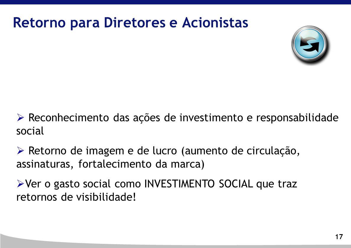 17 Retorno para Diretores e Acionistas Reconhecimento das ações de investimento e responsabilidade social Retorno de imagem e de lucro (aumento de cir