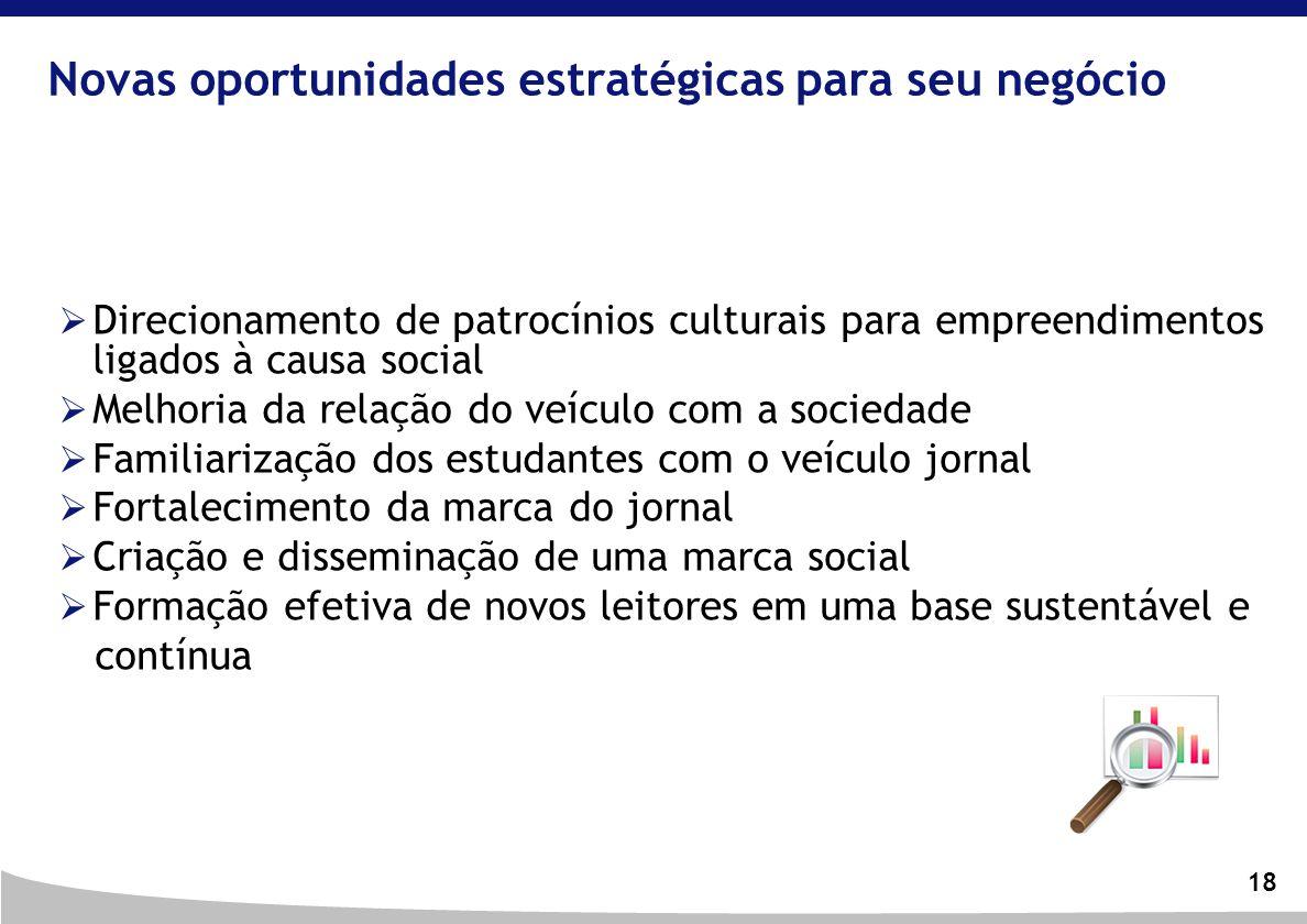 18 Direcionamento de patrocínios culturais para empreendimentos ligados à causa social Melhoria da relação do veículo com a sociedade Familiarização d