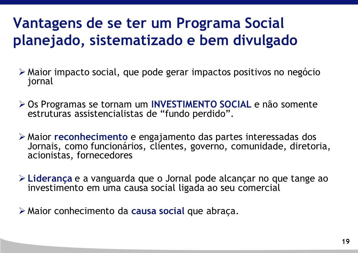 19 Vantagens de se ter um Programa Social planejado, sistematizado e bem divulgado Maior impacto social, que pode gerar impactos positivos no negócio