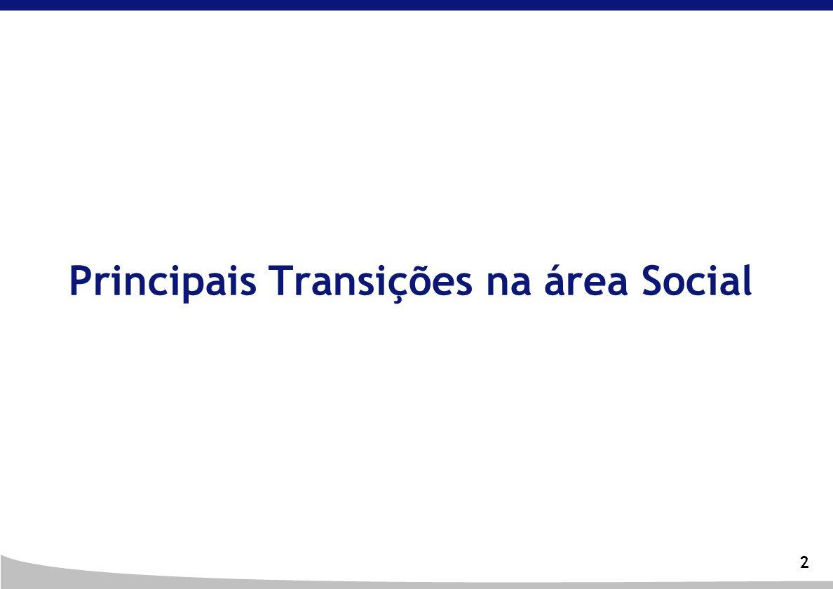 2 Principais Transições na área Social