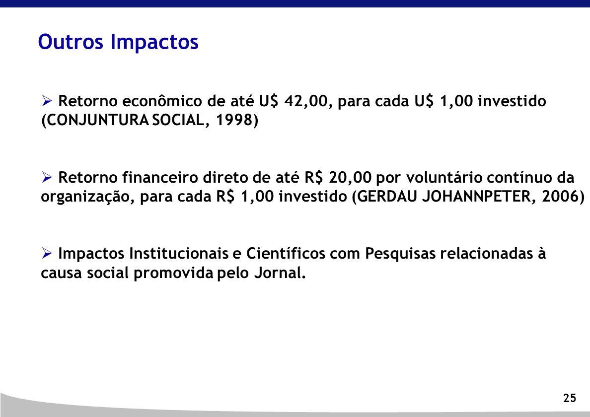 25 Outros Impactos Retorno econômico de até U$ 42,00, para cada U$ 1,00 investido (CONJUNTURA SOCIAL, 1998) Retorno financeiro direto de até R$ 20,00