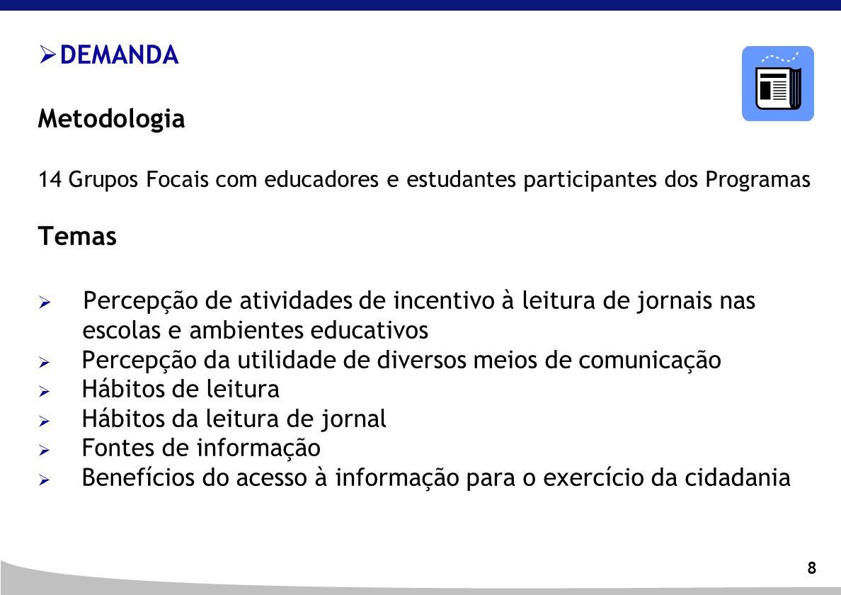 8 DEMANDA Metodologia 14 Grupos Focais com educadores e estudantes participantes dos Programas Temas Percepção de atividades de incentivo à leitura de