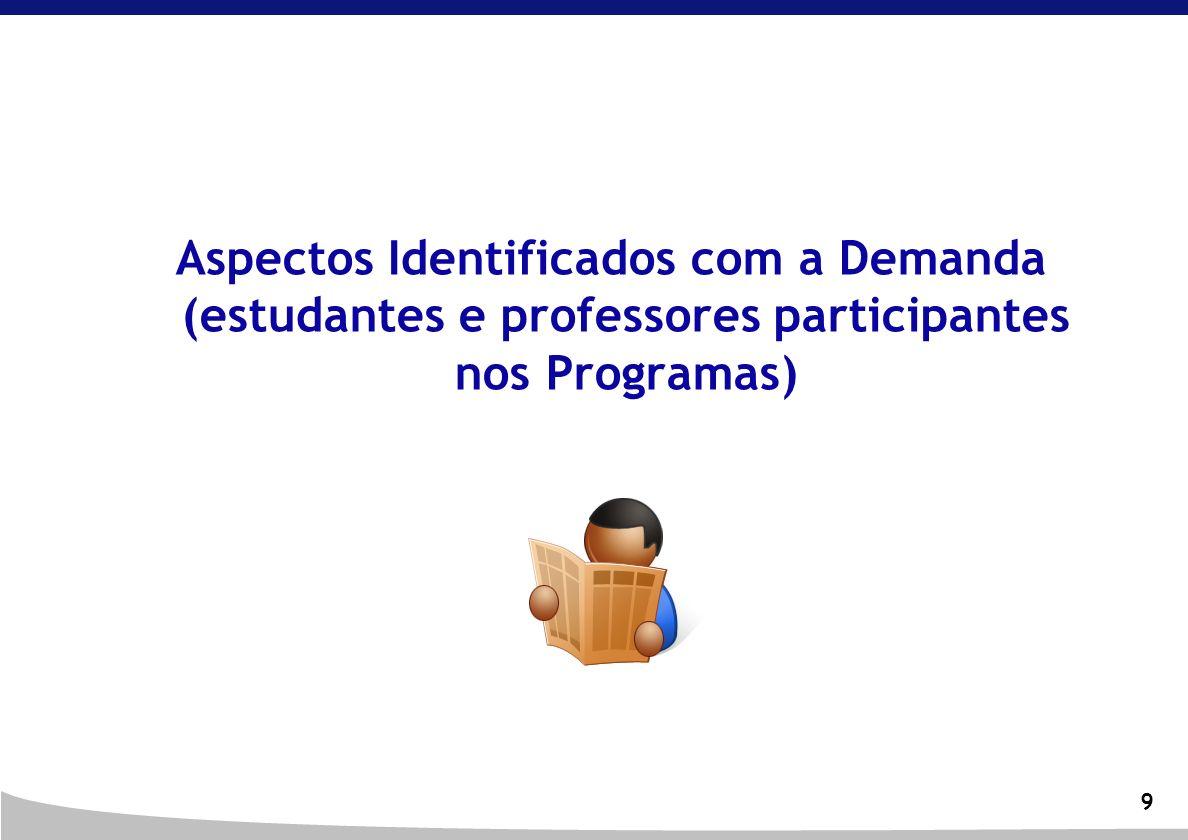 9 Aspectos Identificados com a Demanda (estudantes e professores participantes nos Programas)