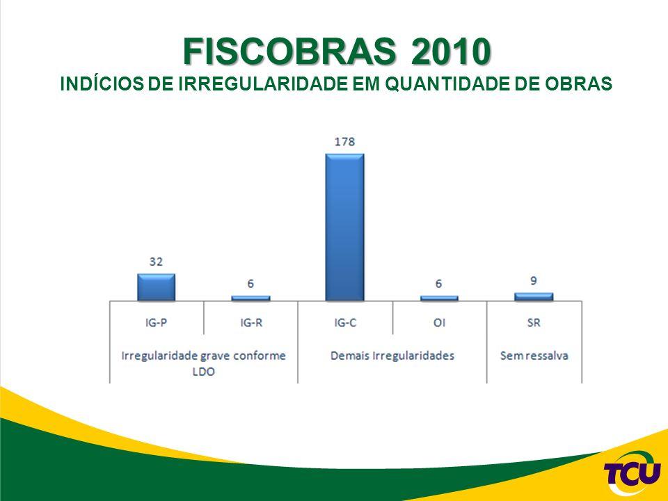 FISCOBRAS 2010 INDÍCIOS DE IRREGULARIDADE EM QUANTIDADE DE OBRAS