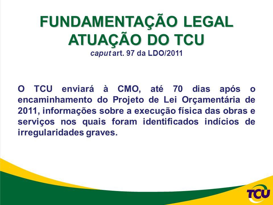 FUNDAMENTAÇÃO LEGAL ATUAÇÃO DO TCU caput art.