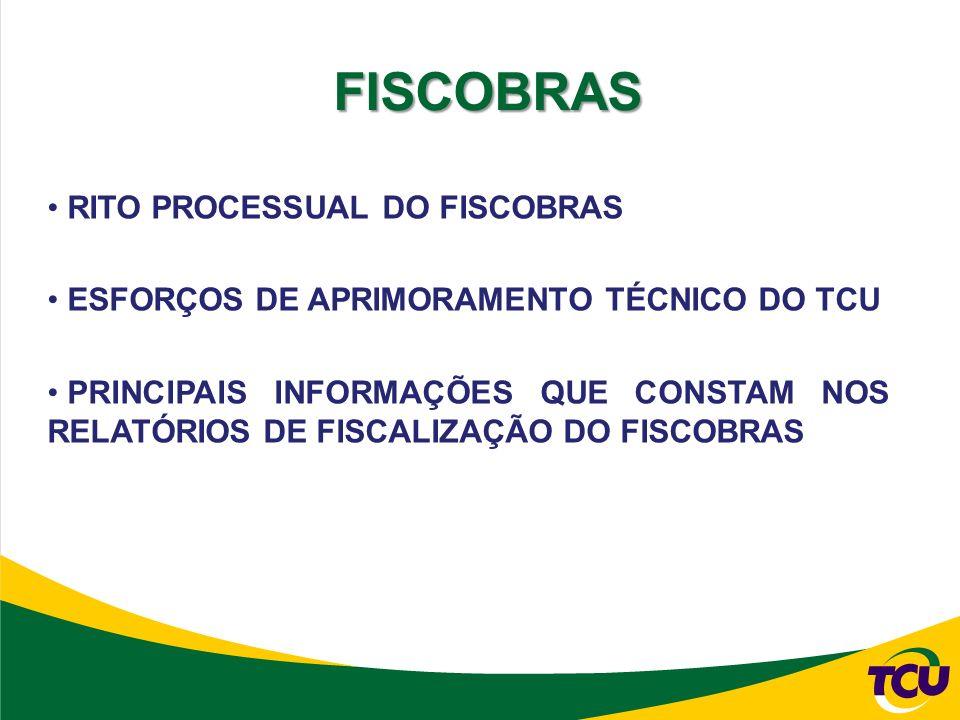 FISCOBRAS RITO PROCESSUAL DO FISCOBRAS ESFORÇOS DE APRIMORAMENTO TÉCNICO DO TCU PRINCIPAIS INFORMAÇÕES QUE CONSTAM NOS RELATÓRIOS DE FISCALIZAÇÃO DO FISCOBRAS