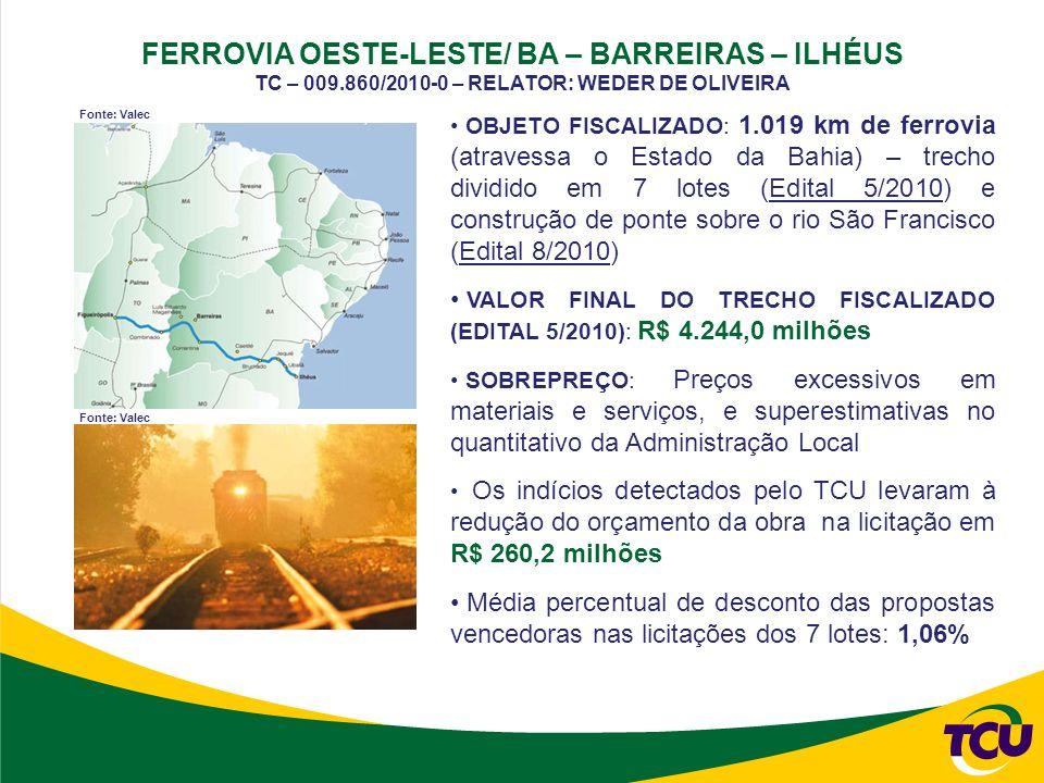 FERROVIA OESTE-LESTE/ BA – BARREIRAS – ILHÉUS TC – 009.860/2010-0 – RELATOR: WEDER DE OLIVEIRA OBJETO FISCALIZADO: 1.019 km de ferrovia (atravessa o Estado da Bahia) – trecho dividido em 7 lotes (Edital 5/2010) e construção de ponte sobre o rio São Francisco (Edital 8/2010) VALOR FINAL DO TRECHO FISCALIZADO (EDITAL 5/2010): R$ 4.244,0 milhões SOBREPREÇO: Preços excessivos em materiais e serviços, e superestimativas no quantitativo da Administração Local Os indícios detectados pelo TCU levaram à redução do orçamento da obra na licitação em R$ 260,2 milhões Média percentual de desconto das propostas vencedoras nas licitações dos 7 lotes: 1,06% Fonte: Valec