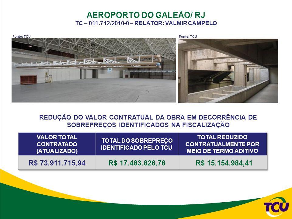 AEROPORTO DO GALEÃO/ RJ TC – 011.742/2010-0 – RELATOR: VALMIR CAMPELO REDUÇÃO DO VALOR CONTRATUAL DA OBRA EM DECORRÊNCIA DE SOBREPREÇOS IDENTIFICADOS NA FISCALIZAÇÃO Fonte: TCU