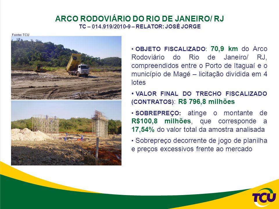 ARCO RODOVIÁRIO DO RIO DE JANEIRO/ RJ TC – 014.919/2010-9 – RELATOR: JOSÉ JORGE OBJETO FISCALIZADO: 70,9 km do Arco Rodoviário do Rio de Janeiro/ RJ, compreendidos entre o Porto de Itaguaí e o município de Magé – licitação dividida em 4 lotes VALOR FINAL DO TRECHO FISCALIZADO (CONTRATOS) : R$ 796,8 milhões SOBREPREÇO: atinge o montante de R$100,8 milhões, que corresponde a 17,54% do valor total da amostra analisada Sobrepreço decorrente de jogo de planilha e preços excessivos frente ao mercado Fonte: TCU