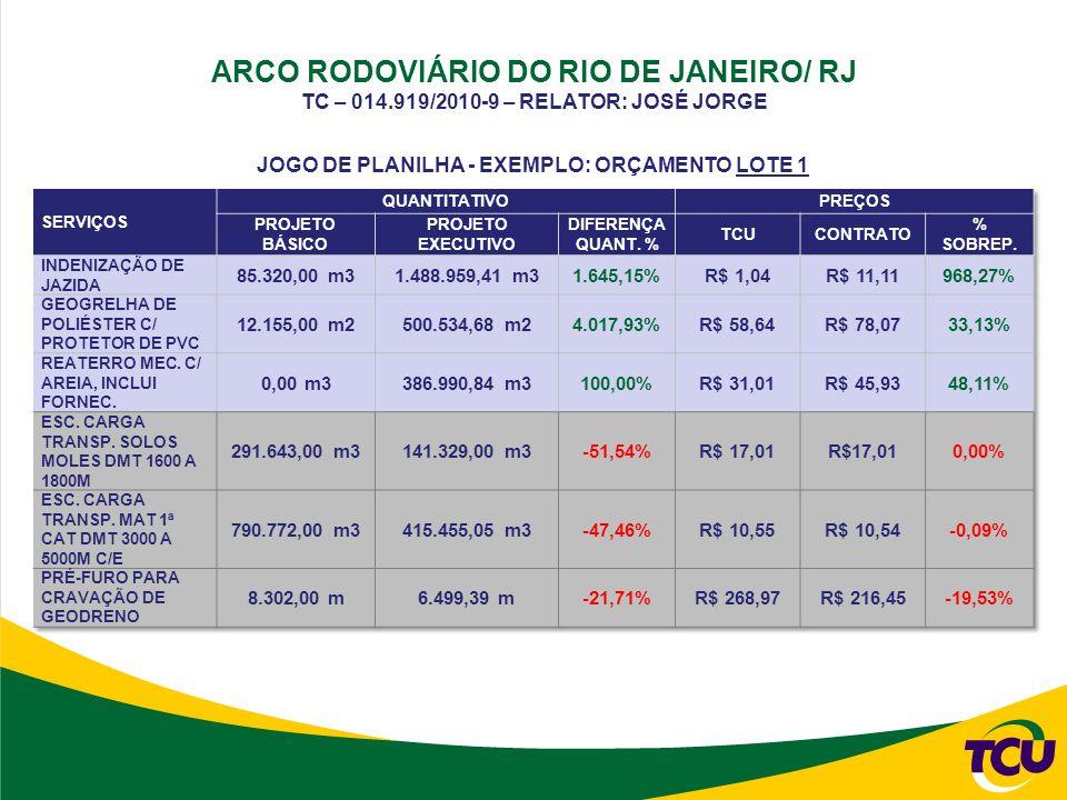 ARCO RODOVIÁRIO DO RIO DE JANEIRO/ RJ TC – 014.919/2010-9 – RELATOR: JOSÉ JORGE JOGO DE PLANILHA - EXEMPLO: ORÇAMENTO LOTE 1