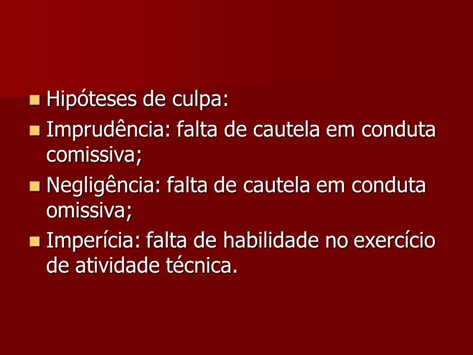 Hipóteses de culpa: Hipóteses de culpa: Imprudência: falta de cautela em conduta comissiva; Imprudência: falta de cautela em conduta comissiva; Neglig