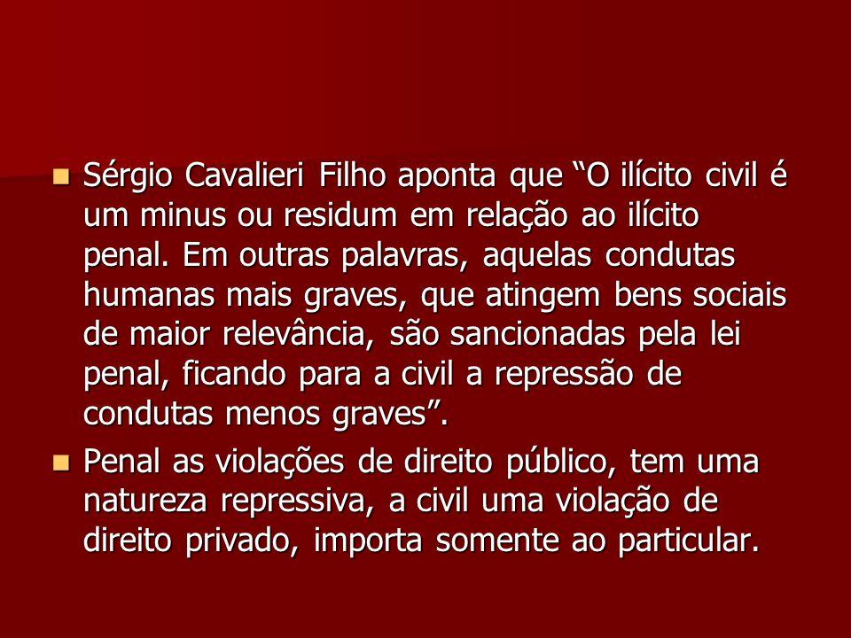Sérgio Cavalieri Filho aponta que O ilícito civil é um minus ou residum em relação ao ilícito penal. Em outras palavras, aquelas condutas humanas mais