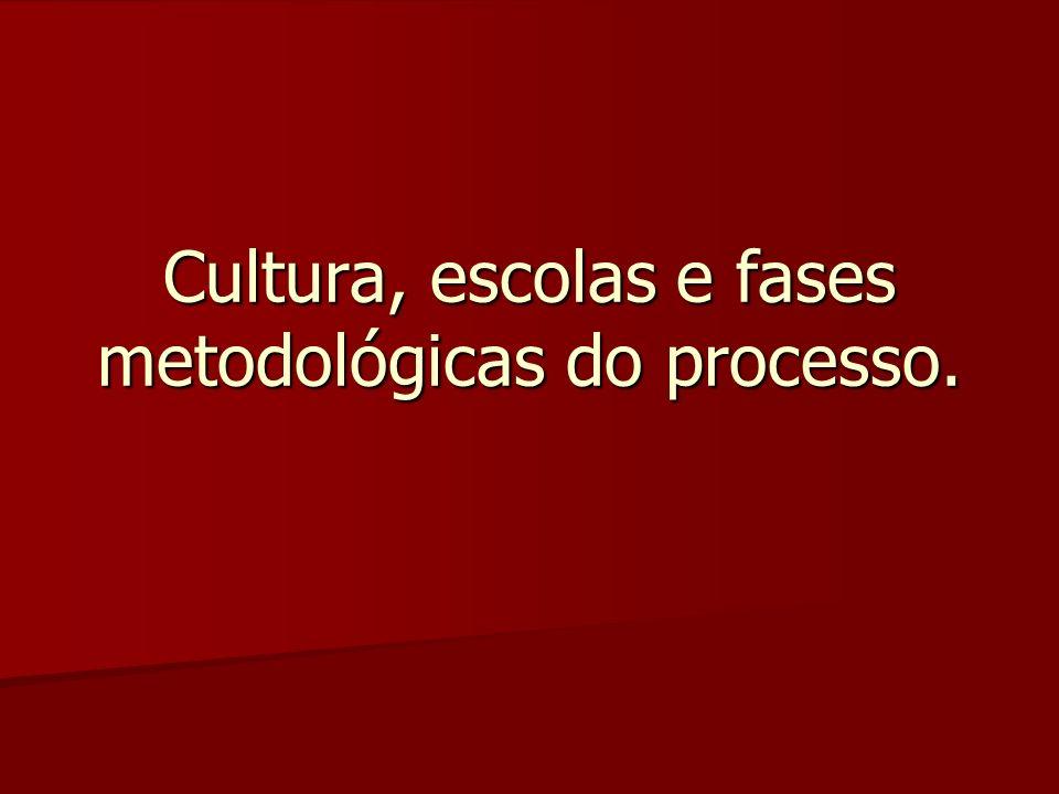 Cultura e tempo.A cultura de um povo se modifica com o transcorrer do tempo.