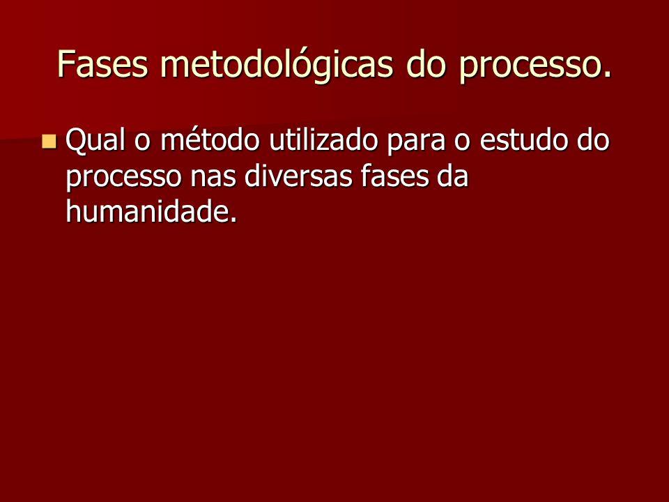 Fases metodológicas do processo. Qual o método utilizado para o estudo do processo nas diversas fases da humanidade. Qual o método utilizado para o es