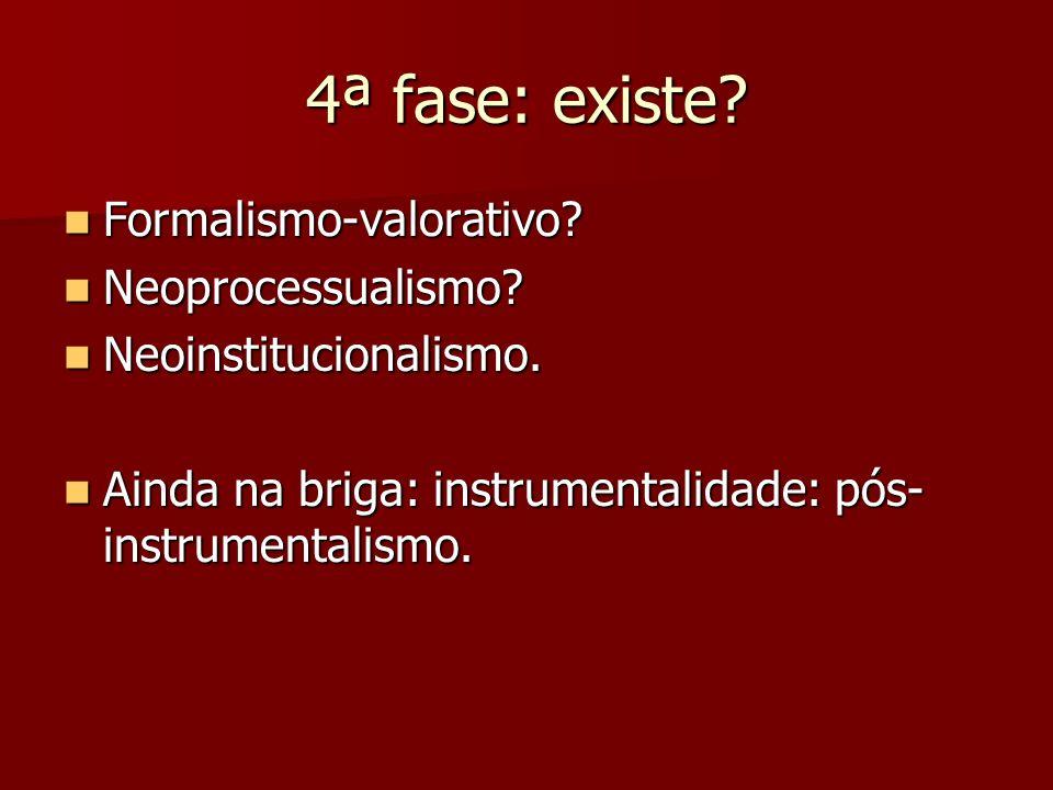 4ª fase: existe? Formalismo-valorativo? Formalismo-valorativo? Neoprocessualismo? Neoprocessualismo? Neoinstitucionalismo. Neoinstitucionalismo. Ainda