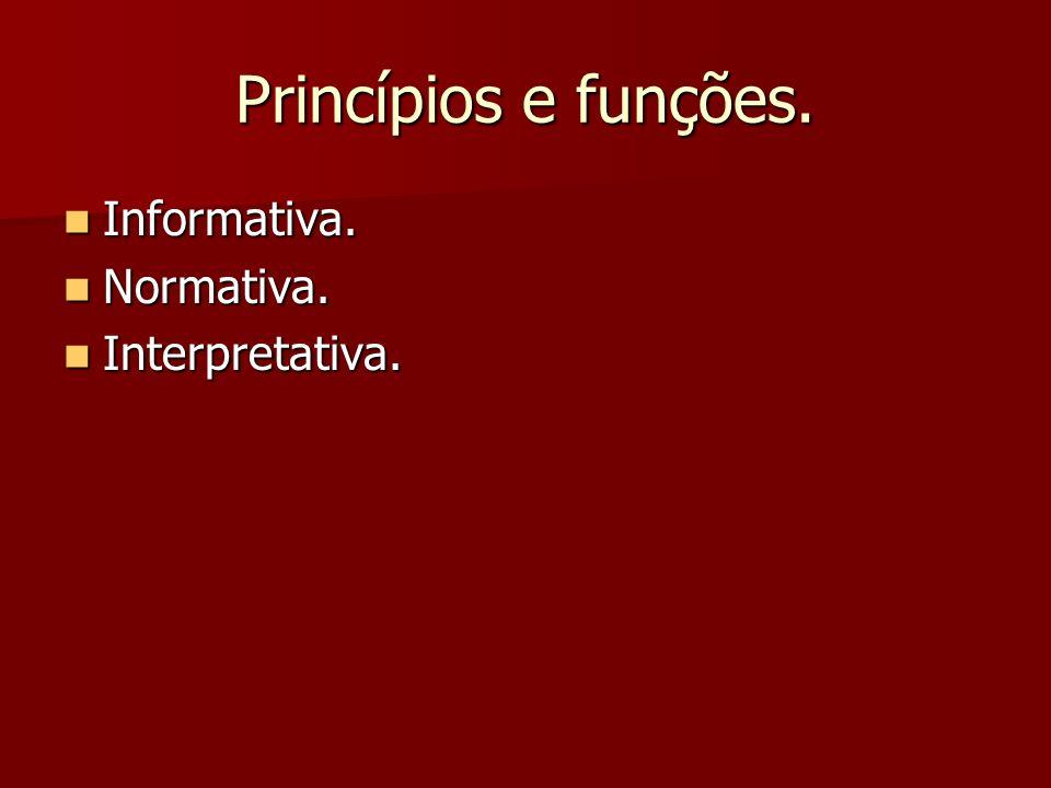 Princípios e funções. Informativa. Informativa. Normativa. Normativa. Interpretativa. Interpretativa.