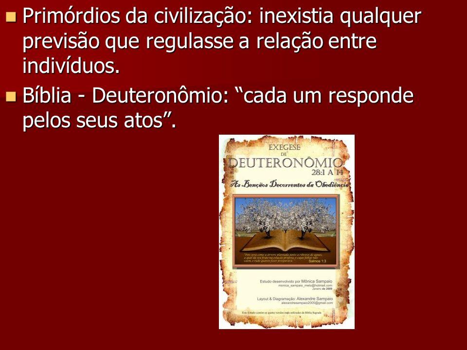Primórdios da civilização: inexistia qualquer previsão que regulasse a relação entre indivíduos. Primórdios da civilização: inexistia qualquer previsã