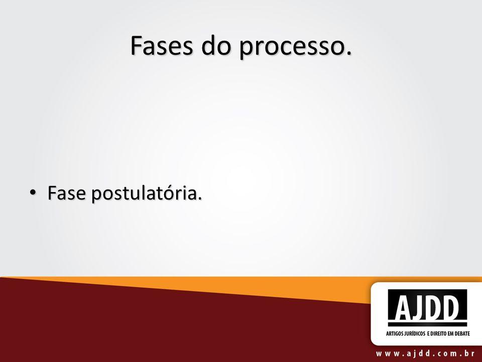 Fases do processo. Fase postulatória. Fase postulatória.