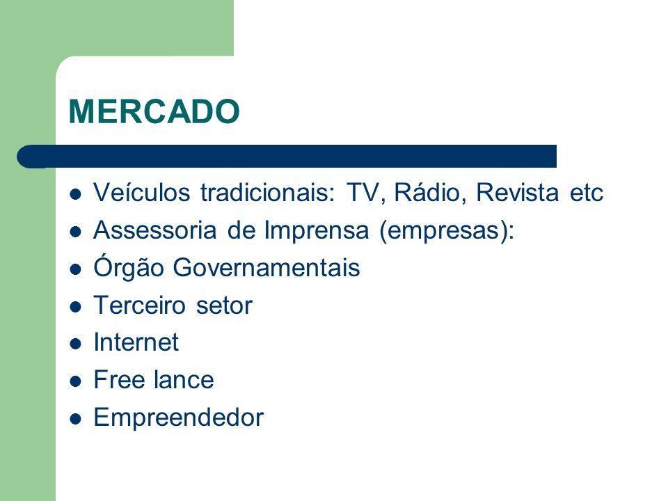 MERCADO Veículos tradicionais: TV, Rádio, Revista etc Assessoria de Imprensa (empresas): Órgão Governamentais Terceiro setor Internet Free lance Empre