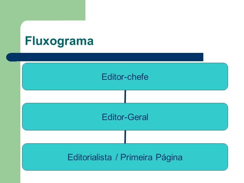 Fluxograma Editor-chefe Editor-Geral Editorialista / Primeira Página