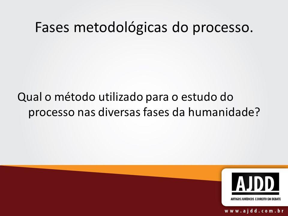 Fases metodológicas do processo. Qual o método utilizado para o estudo do processo nas diversas fases da humanidade?