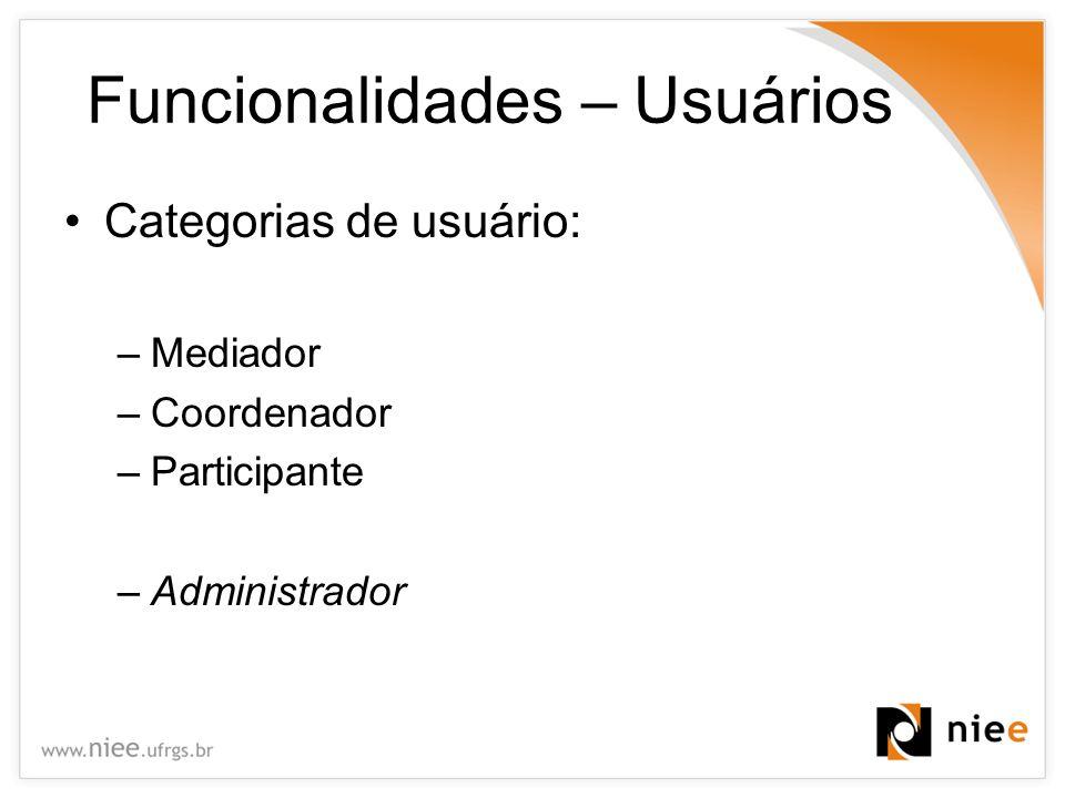 Funcionalidades – Usuários Categorias de usuário: –Mediador –Coordenador –Participante –Administrador