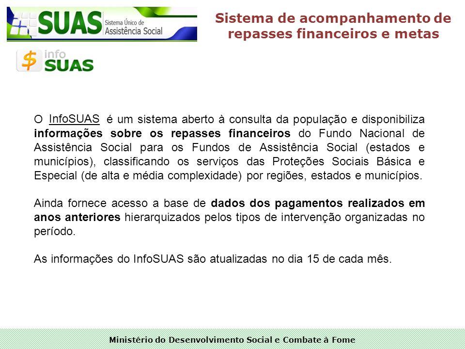 Ministério do Desenvolvimento Social e Combate à Fome Sistema de acompanhamento de repasses financeiros e metas O é um sistema aberto à consulta da po