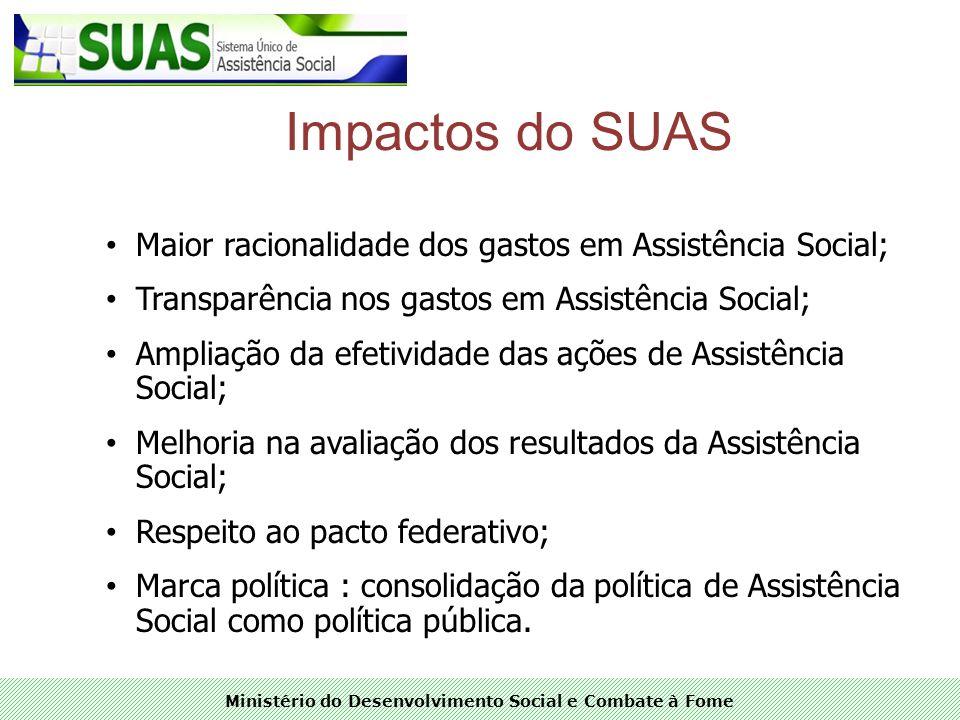 Ministério do Desenvolvimento Social e Combate à Fome Impactos do SUAS Maior racionalidade dos gastos em Assistência Social; Transparência nos gastos