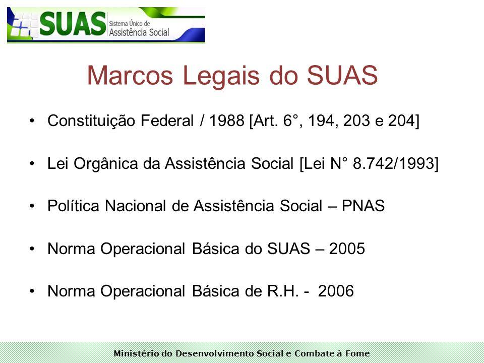 Ministério do Desenvolvimento Social e Combate à Fome Marcos Legais do SUAS Constituição Federal / 1988 [Art. 6°, 194, 203 e 204] Lei Orgânica da Assi