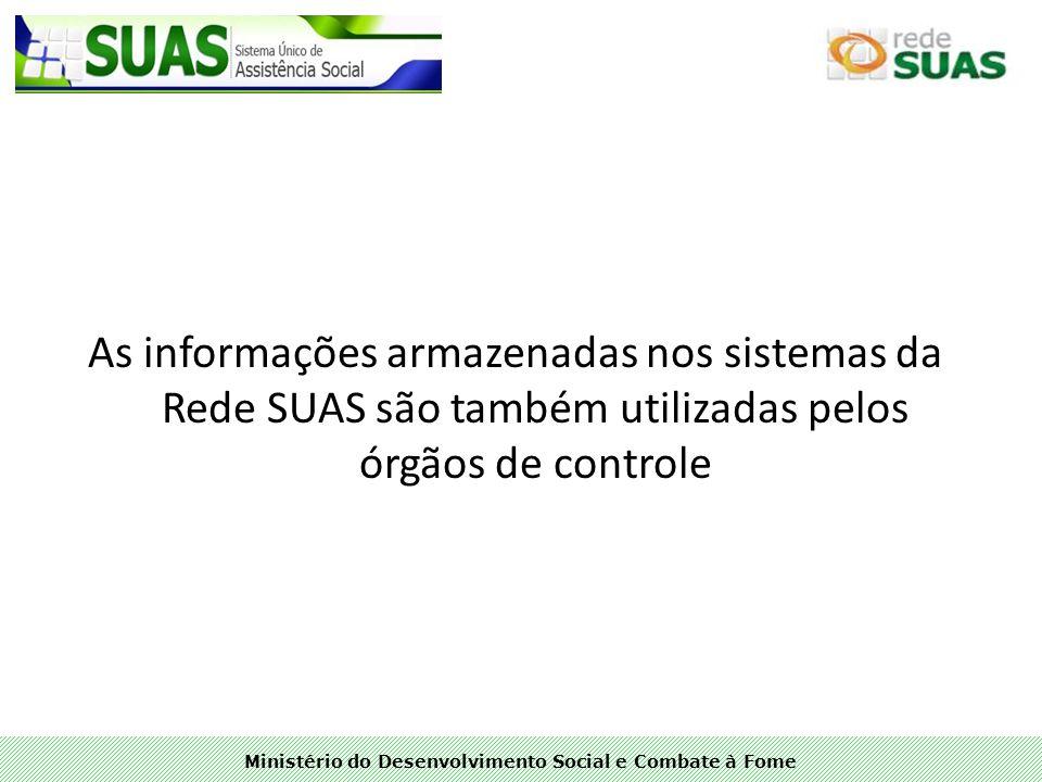 Ministério do Desenvolvimento Social e Combate à Fome As informações armazenadas nos sistemas da Rede SUAS são também utilizadas pelos órgãos de contr